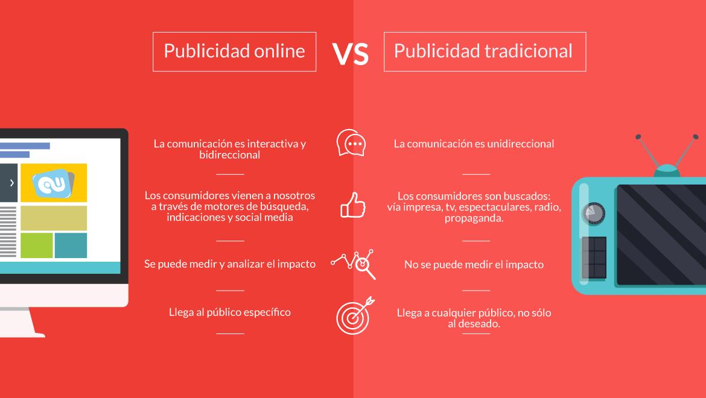Agencia de Publicidad Digital